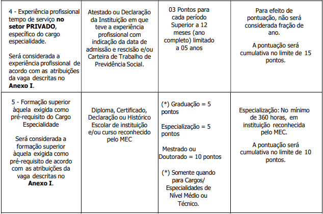 da selecao 8 - Processo Seletivo Prefeitura de Vazante-MG
