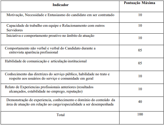 da selecao 9 - Processo Seletivo Prefeitura de Vazante-MG