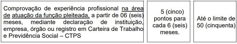 da selecao - Processo Seletivo Prefeitura de Cuiabá-MT
