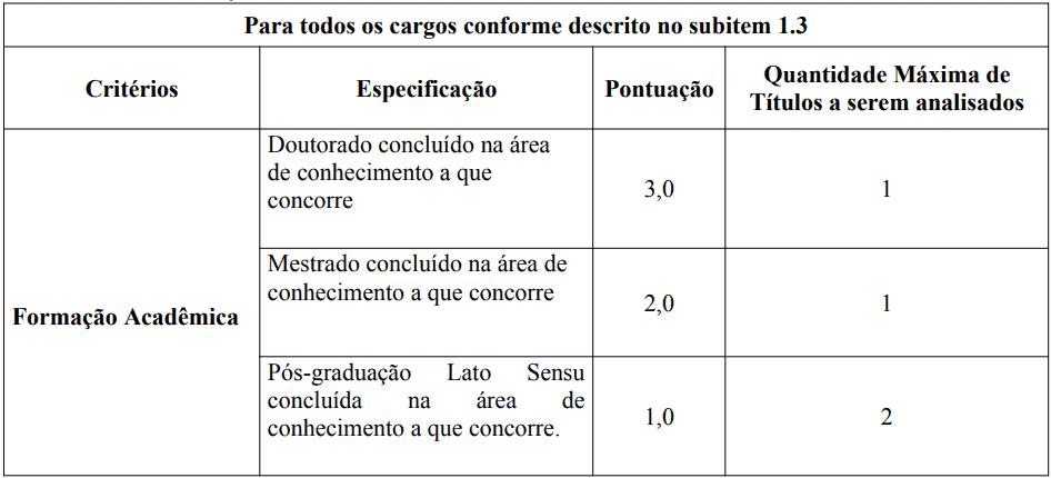 prova de titulos  - Processo Seletivo Prefeitura de Bom Despacho-MG: Provas dia 24/01/21