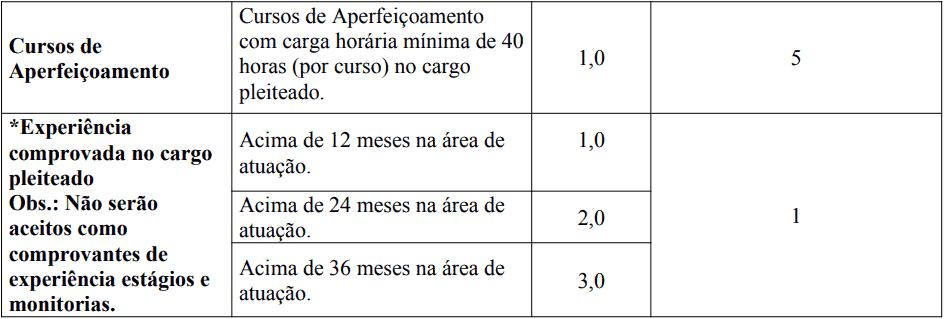 prova de titulos 1 1 - Processo Seletivo Prefeitura de Bom Despacho-MG: Provas dia 24/01/21