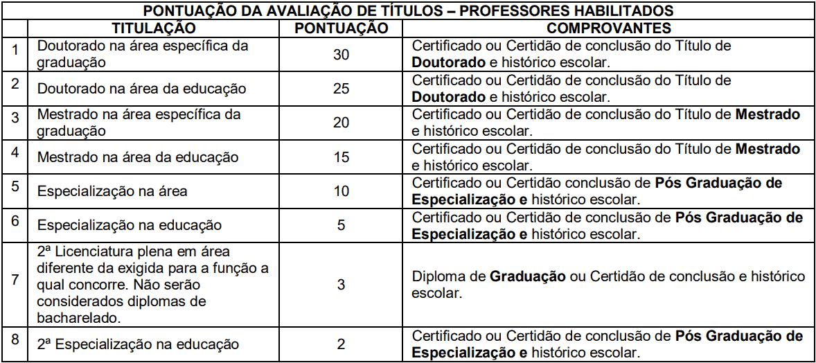prova de titulos 1 10 - Processo Seletivo Mafra - SC
