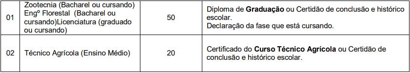 prova de titulos 1 13 - Processo Seletivo Mafra - SC