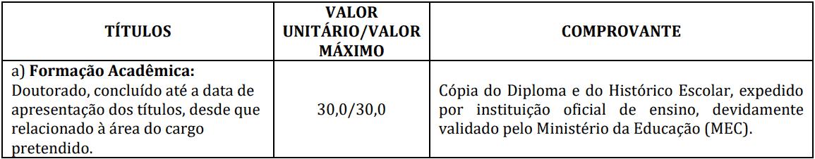 prova de titulos 1 16 - Processo Seletivo de Campo Novo do Parecis - MT: Provas dia 04 e 05/01/21