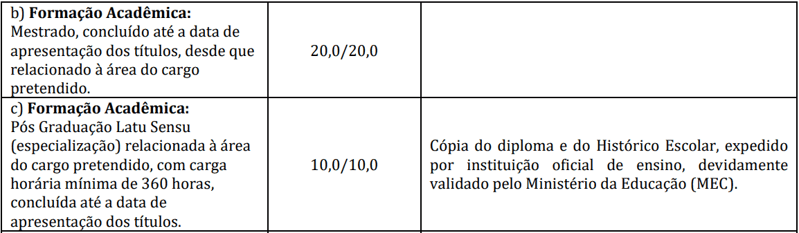 prova de titulos 1 17 - Processo Seletivo de Campo Novo do Parecis - MT: Provas dia 04 e 05/01/21