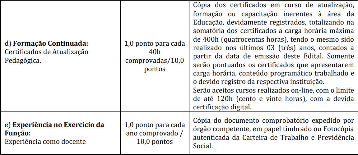 prova de titulos 1 18 - Processo Seletivo de Campo Novo do Parecis - MT: Provas dia 04 e 05/01/21