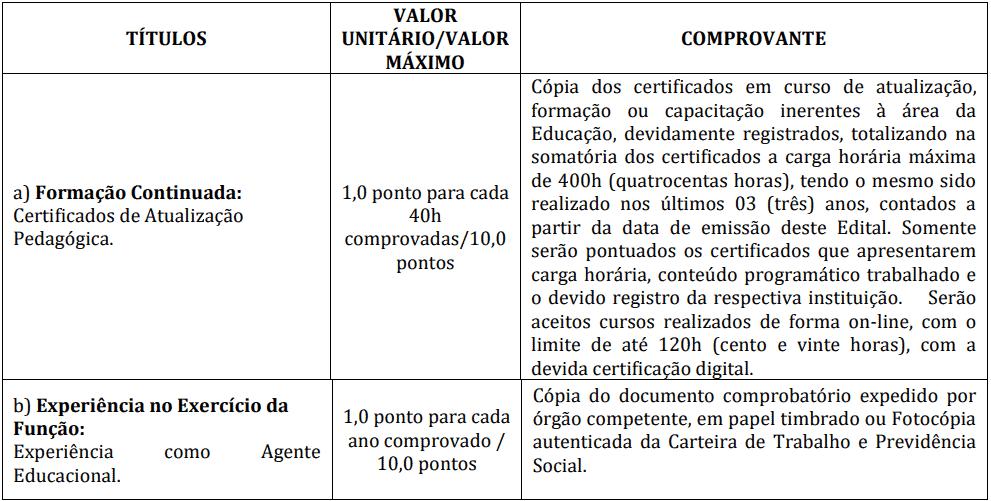 prova de titulos 1 19 - Processo Seletivo de Campo Novo do Parecis - MT: Provas dia 04 e 05/01/21