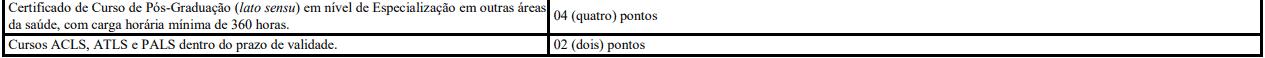 prova de titulos 1 22 - Processo Seletivo Prefeitura de Paranavaí-PR