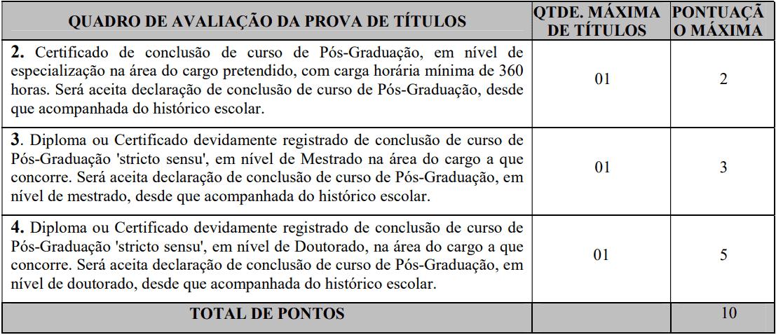 prova de titulos 1 25 - Processo Seletivo Prefeitura de Lucas do Rio Verde - MT: Provas previstas para dia 24/01/21