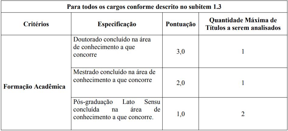 prova de titulos 1 26 - Processo Seletivo Prefeitura de Bom Despacho - MG: Provas dia 24 de janeiro de 2021