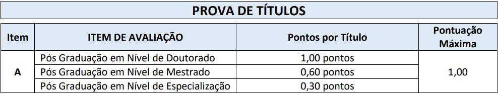 prova de titulos 1 28 - Processo Seletivo Município de Ponte Serrada - SC: Inscrições Abertas
