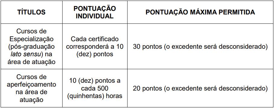 prova de titulos 1 29 - Processo Seletivo Prefeitura de São Pedro do Iguaçu-PR