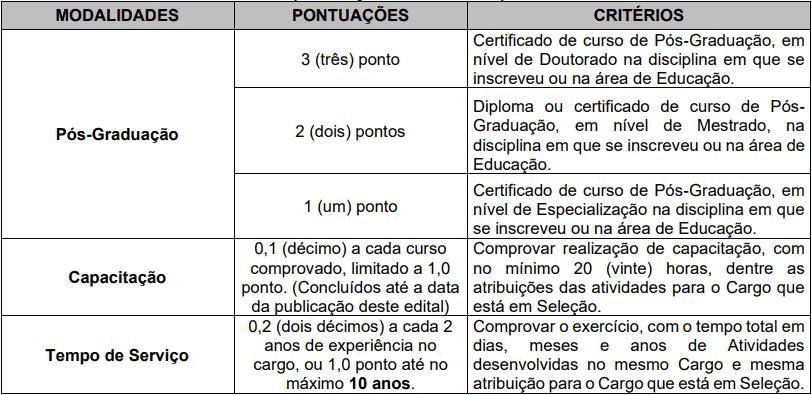 prova de titulos 1 32 - Processo Seletivo Prefeitura de Garopaba-SC (166 vagas): Provas dia 10/01/21