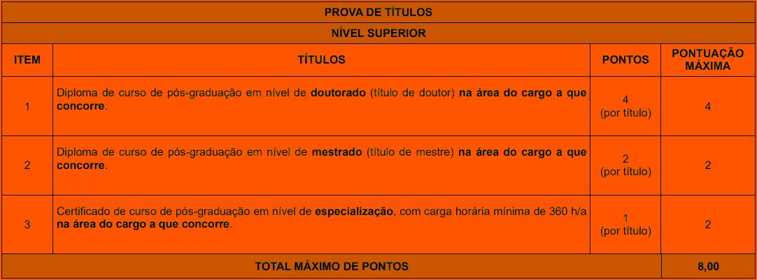 prova de titulos 1 38 - Concurso Prefeitura de João Pessoa PB nº 02/2020: Inscrições encerradas