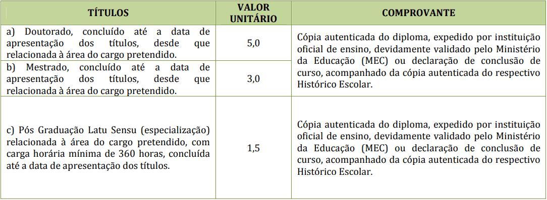 prova de titulos 1 4 - Processo Seletivo da Prefeitura de Pontes e Lacerda - MT: Provas dia 10/01/21