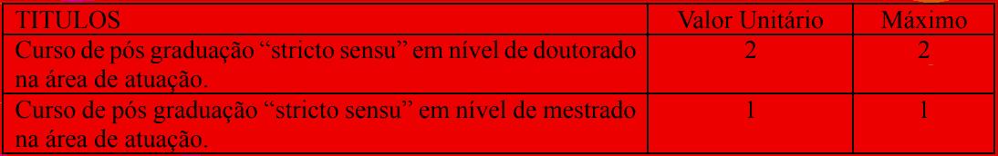 prova de titulos 1 43 - Processo Seletivo Prefeitura de Pontes Gestal – SP: Provas dia 17/01/21