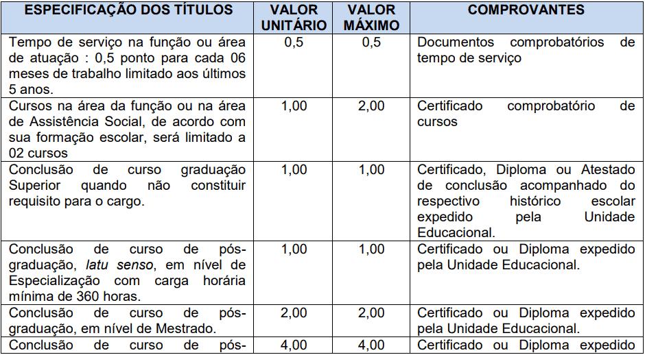 prova de titulos 1 7 - Processo Seletivo Prefeitura de São Gabriel da Palha - ES