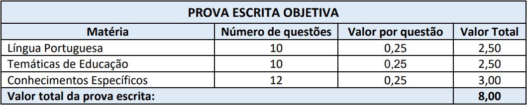 provas objetivas 1 1 - Processo Seletivo Prefeitura de Nova Itaberaba-SC