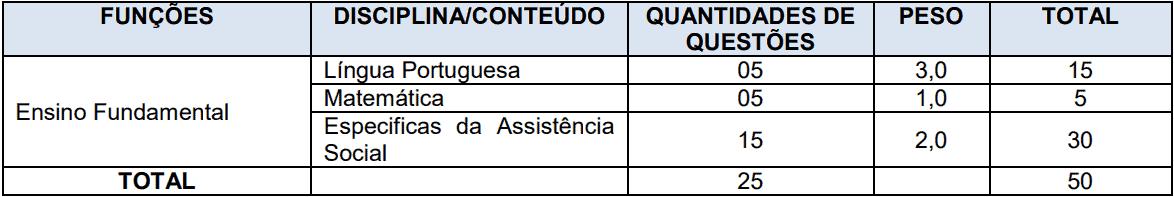 provas objetivas 1 13 - Processo Seletivo Prefeitura de São Gabriel da Palha - ES