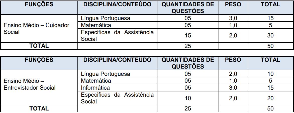 provas objetivas 1 14 - Processo Seletivo Prefeitura de São Gabriel da Palha - ES