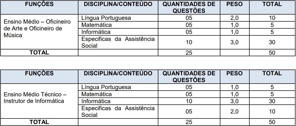 provas objetivas 1 15 - Processo Seletivo Prefeitura de São Gabriel da Palha - ES