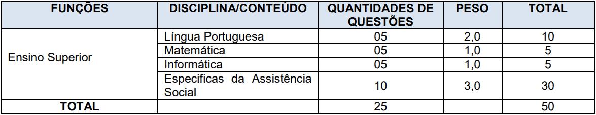 provas objetivas 1 16 - Processo Seletivo Prefeitura de São Gabriel da Palha - ES