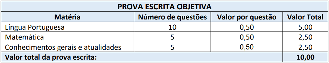 provas objetivas 1 2 - Processo Seletivo Prefeitura de Nova Itaberaba-SC