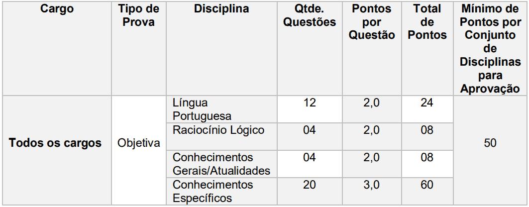 provas objetivas 1 23 - Concurso Frei Miguelinho PE