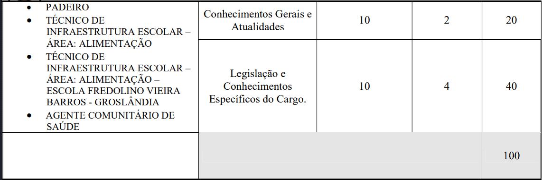 provas objetivas 1 26 - Processo Seletivo Prefeitura de Lucas do Rio Verde - MT: Provas previstas para dia 24/01/21