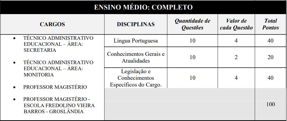 provas objetivas 1 27 - Processo Seletivo Prefeitura de Lucas do Rio Verde - MT: Provas previstas para dia 24/01/21