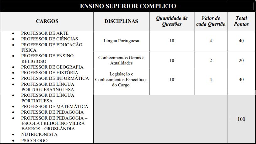 provas objetivas 1 28 - Processo Seletivo Prefeitura de Lucas do Rio Verde - MT: Provas previstas para dia 24/01/21