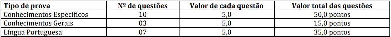 provas objetivas 1 3 - Processo Seletivo da Prefeitura de Pontes e Lacerda - MT: Provas dia 10/01/21