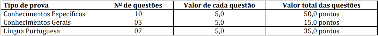 provas objetivas 1 4 - Processo Seletivo da Prefeitura de Pontes e Lacerda - MT: Provas dia 10/01/21