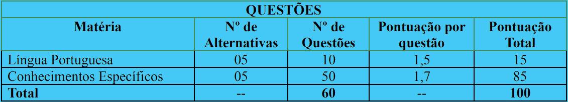 provas objetivas 1 44 - Concurso Prefeitura Pontes Gestal - SP: Inscrições encerradas