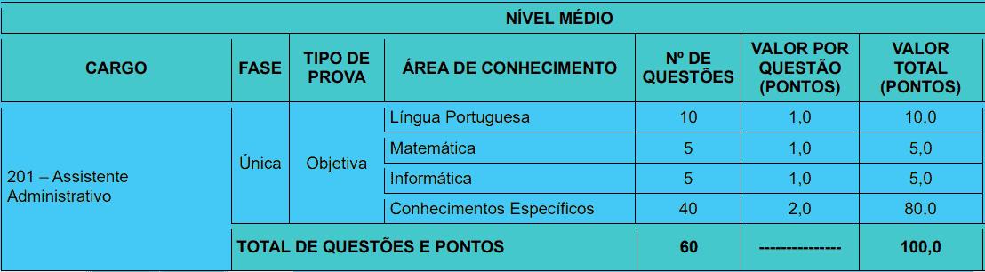provas objetivas 1 45 - Concurso Prefeitura de João Pessoa PB: Inscrições encerradas
