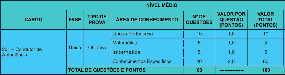 provas objetivas 1 48 - Concurso Prefeitura de João Pessoa PB nº 02/2020: Inscrições encerradas