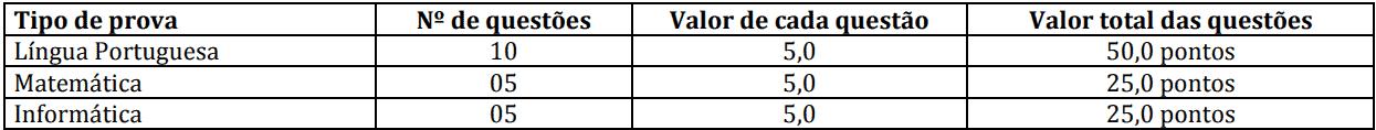 provas objetivas 1 5 - Processo Seletivo da Prefeitura de Pontes e Lacerda - MT: Provas dia 10/01/21
