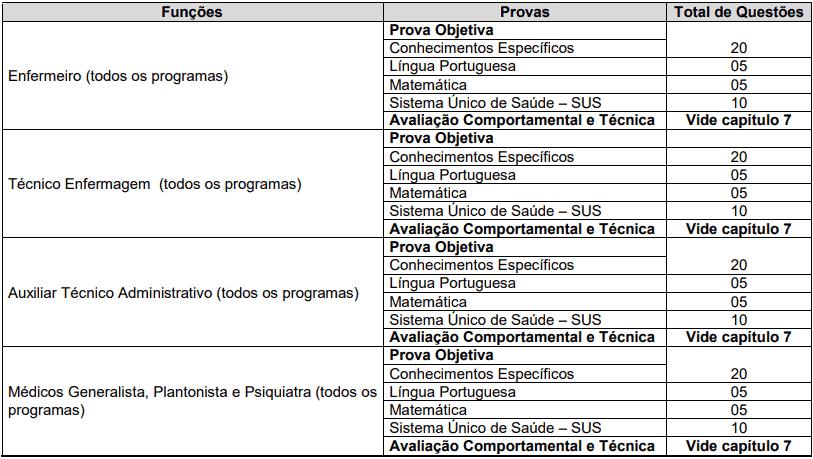 provas objetivas 1 53 - Processo Seletivo ASF (SP) 03 editais publicados: Provas dias 16 e 17 de janeiro de 2021