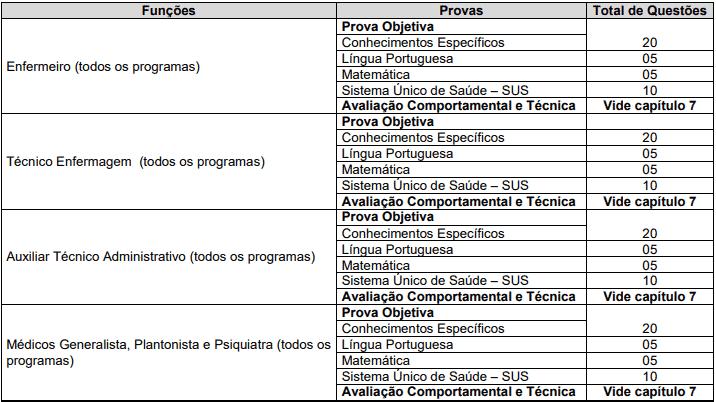 provas objetivas 1 55 - Processo Seletivo ASF (SP) 03 editais publicados: Provas dias 16 e 17 de janeiro de 2021