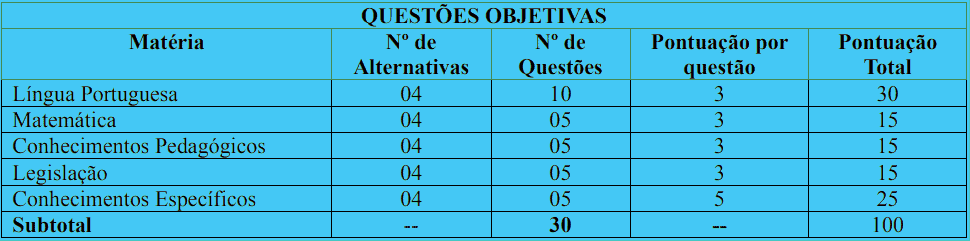 provas objetivas 1 56 - Processo Seletivo Prefeitura de Santa Adelia - SP: Provas dia 17 de janeiro de 2021