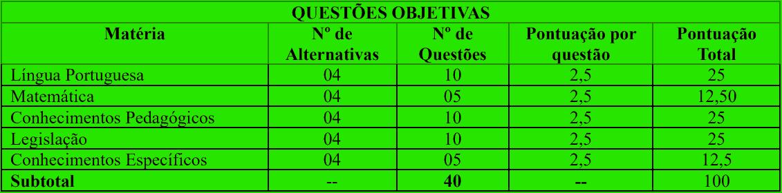 provas objetivas 1 57 - Concurso Prefeitura de Santa Adélia - SP: Provas dia 24/01/21