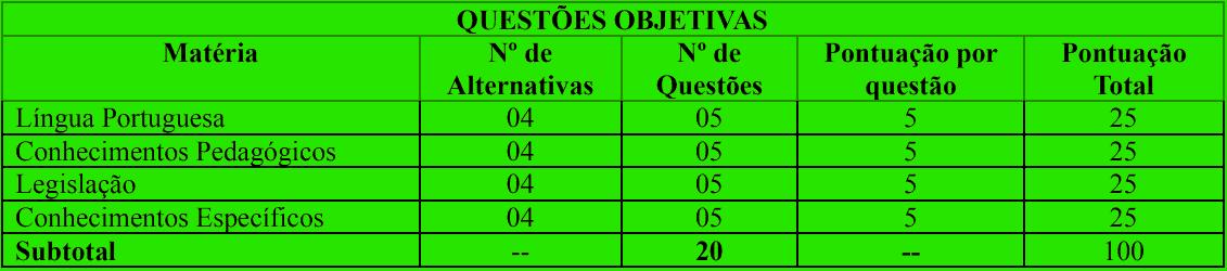 provas objetivas 1 58 - Processo Seletivo Prefeitura de Bady Bassitt - SP: Provas dia 10/01/21