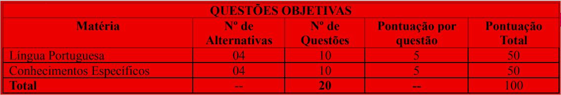provas objetivas 1 59 - Processo Seletivo Prefeitura de Pontes Gestal – SP: Provas dia 17/01/21