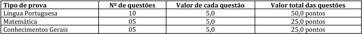 provas objetivas 1 6 - Processo Seletivo da Prefeitura de Pontes e Lacerda - MT: Provas dia 10/01/21