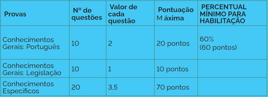 provas objetivas 1 60 - Concurso UFTM: Inscrições abertas com 18 vagas