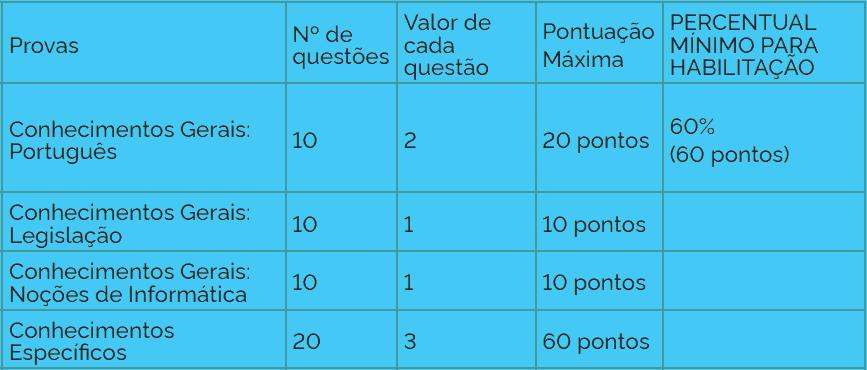 provas objetivas 1 61 - Concurso UFTM: Inscrições abertas com 18 vagas