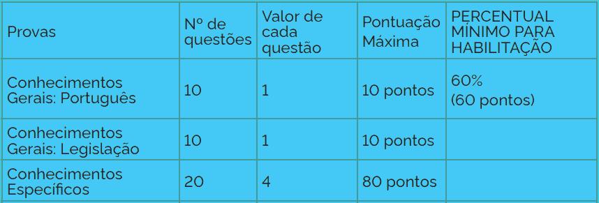 provas objetivas 1 62 - Concurso UFTM: Inscrições abertas com 18 vagas