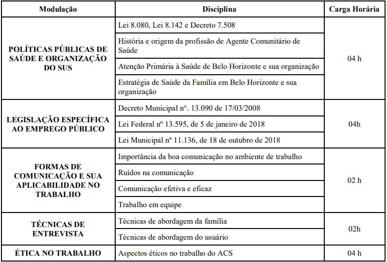 CURSO  - Processo Seletivo Agente Comunitário de Saúde Belo Horizonte MG: Inscrições encerradas