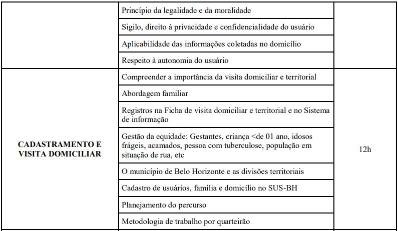 CURSO 1 1 - Processo Seletivo Agente Comunitário de Saúde Belo Horizonte MG: Inscrições encerradas