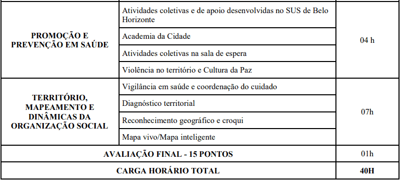 CURSO 1 2 - Processo Seletivo Agente Comunitário de Saúde Belo Horizonte MG: Inscrições encerradas
